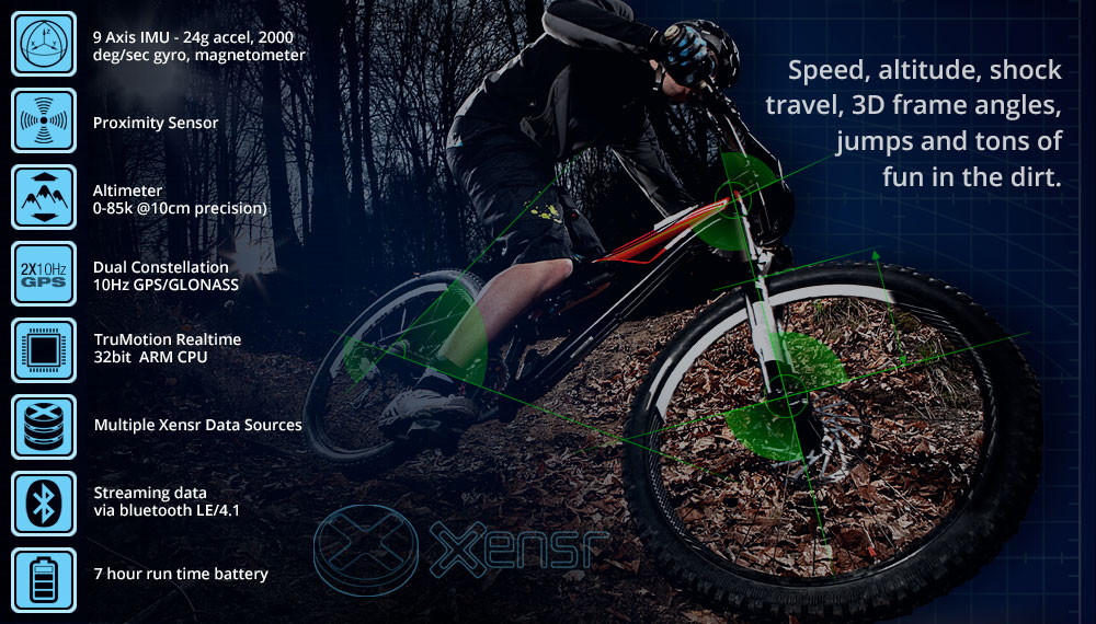 bike_grid2