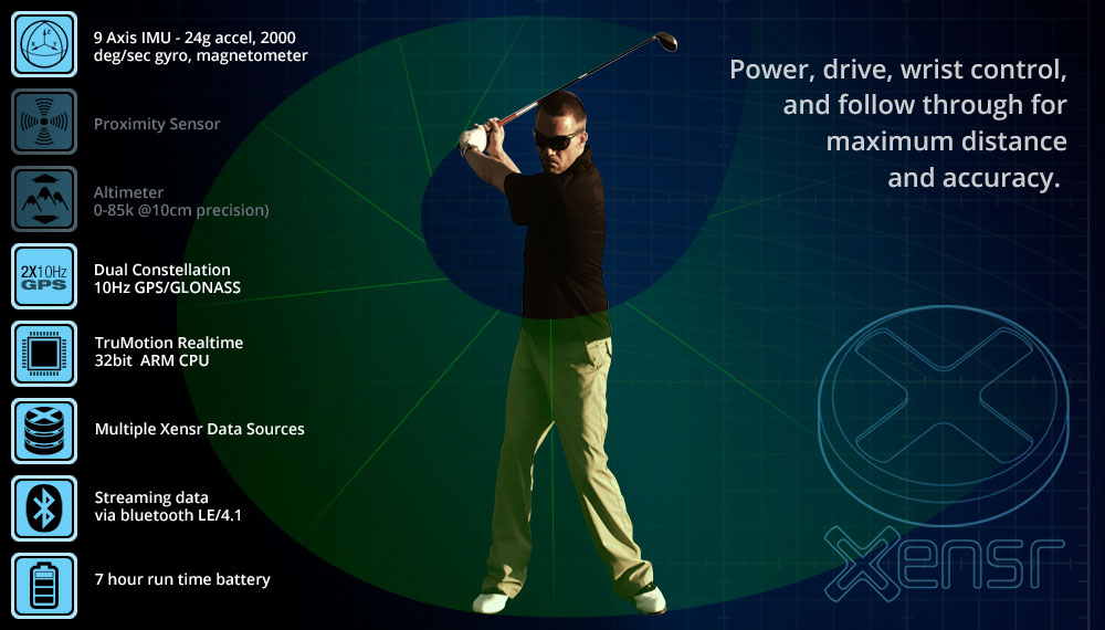 golf_grid3